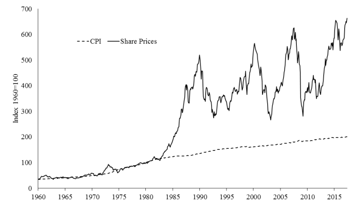 shareprices_schnabl